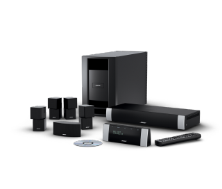 [DIAGRAM_38ZD]  Lifestyle® V30 home theater system - Bose Product Support | Bose 5 1 Home Theater System Wire Diagram |  | Bose