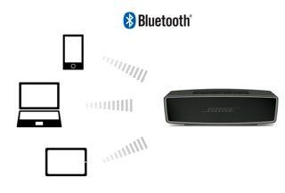 bose soundlink mini bluetooth speaker ii limited edition. Black Bedroom Furniture Sets. Home Design Ideas