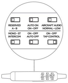 Control module operation switches