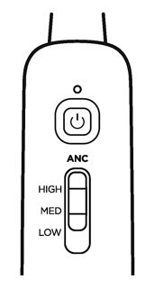 Control module showing the LOW, MED and HIGH settings of the ANC switch