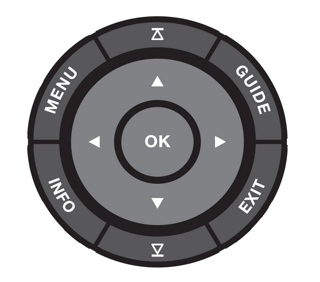 Understanding your remote control