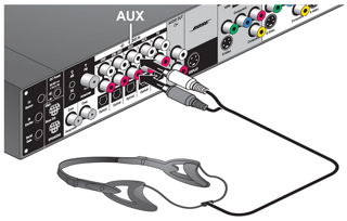 Adaptiq 174 Audio Calibration System Setup