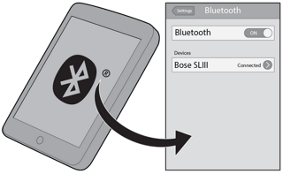 Pairing a Bluetooth device to your SoundLink speaker